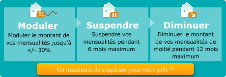 credit immobilier 86